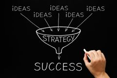 Ideas Strategy Success Funnel Concept. Hand drawing funnel concept about steps from idea generation to successful implementation with white chalk on blackboard royalty free stock images