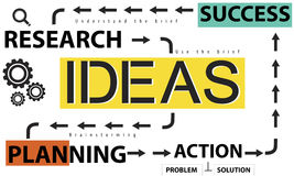 Ideas Success Strategy Research Planning Concept Stock Photos