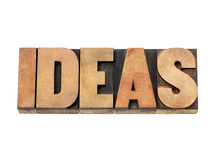 Ideas word in wood type Royalty Free Stock Photography