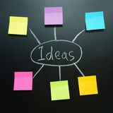 Ideas. The word Ideas written on blackboard with plain notes Royalty Free Stock Photography