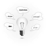 Ideeën met lamp Stock Fotografie