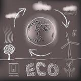 Idee di Eco Illustrazione Vettoriale