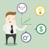 Idee di presentazione di affari di profitto Immagine Stock