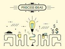 Idee di processo di Infographics Fotografie Stock Libere da Diritti