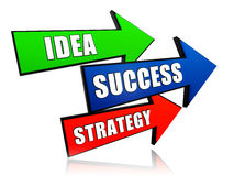 Idee, Erfolg, Strategie Stockfotografie