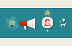 Idee Marketing Proces royalty-vrije illustratie