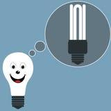 Idee nuove di pensiero Immagini Stock