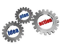 Idee, Plan, Tätigkeit in den Zahnrädern des silbernen Graus Stockfotos