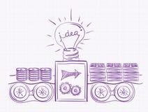 Idee van het maken van geld De machine maakt geld met idee Investeringsregeling Royalty-vrije Stock Afbeeldingen