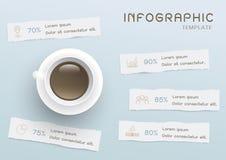 Idee, Zeitachse mit Pfeil anzuzeigen Lizenzfreies Stockfoto