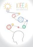 Ideea-Prozess Stockbild