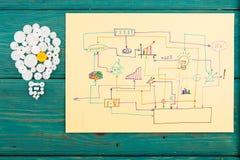 Ideeconcept - bol uit de toestellen en de schetsen wordt samengesteld die Royalty-vrije Stock Afbeeldingen