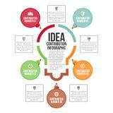 Ideen-Beitrag Infographic lizenzfreie abbildung