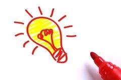 Ideen-Blase Stockbilder
