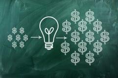Ideen-Investition Lizenzfreie Stockfotografie