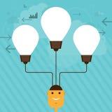 Ideen-Management lizenzfreie abbildung