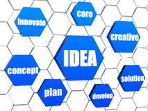 Ideen- und Konzeptwörter in den blauen Hexagonen Stockbild