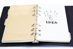 Ideenabbildung Stockfotos