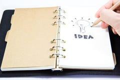 Ideenabbildung Lizenzfreie Stockfotografie