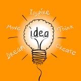 Ideenbirne Kreatives Konzept des Ideengenerators Stockbild