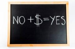 A ideia do conceito de mudar o ` s dos povos ocupa-se Foto de Stock Royalty Free