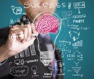 Ideia e conceito do negócio do desenho do homem de negócio Imagens de Stock Royalty Free
