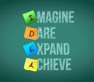Ideia. imagine, ouse, expanda, consiga ilustração royalty free