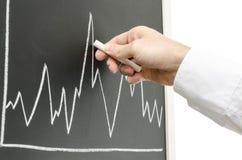 Ideia lateral de uma mão do homem de negócios que apresenta o gráfico Imagens de Stock Royalty Free