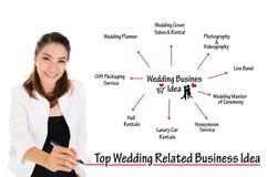 Ideia relacionada do negócio do casamento superior para o conceito do amor Fotos de Stock