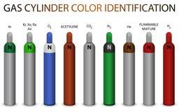 Identificación de color del cilindro de gas Fotos de archivo libres de regalías