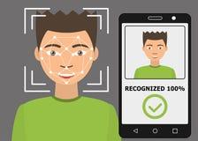 Identificazione di Biometrical Riconoscimento di fronte Fotografia Stock