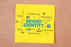Identità di marca Concetto commercializzante di tipografia di parole di affari fotografia stock libera da diritti