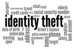 Identitäts-Diebstahl-Wort-Wolke Stockbild