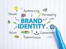 Identit? di marca Concetto commercializzante di tipografia di parole di affari fotografia stock