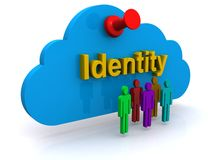 Identity. An illustration of a cloud pinned to the background with the text 'Identity' on it Royalty Free Stock Images