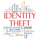 Identity Theft Word Cloud Concept. With great terms such as privacy, bank, account, numbers, credit cards and more royalty free illustration