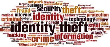 Identity theft word cloud. Concept. Vector illustration vector illustration