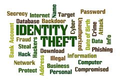 Identity Theft Word Cloud. On white background stock illustration