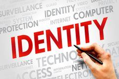 IDENTITY Stock Images