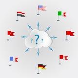 Idiomas de la búsqueda de la lengua de los países del mundo Fotografía de archivo