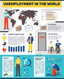 Idleness Worldwide Flat Infographics. Unemployed people flat infographics with images of redundant workers colourful graphs world map and editable text Royalty Free Stock Photos