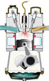Ignition Stroke. The ignition stroke of a four stroke petrol engine Royalty Free Stock Photo