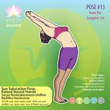 Yoga Sun Salutation Pose 13 Stock Photos