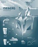 Ijsberg onder en hierboven - water Vector illustratie Stock Foto's