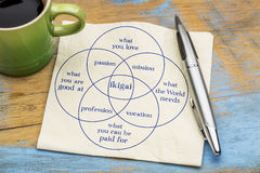 Ikigai concept- a reason for being - napkin sketch. Ikigai - interpretation of Japanese concept - a reason for being as a balance between love, skills, needs and royalty free stock image