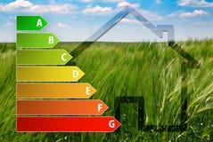 Ikone der Hausenergieeffizienzbewertung mit grünem Hintergrund Stockfotografie