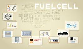 Ikone mit 03 Brennstoffzellen Lizenzfreies Stockfoto