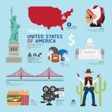 Ikonen-Design-Reise-Konzept USA flaches Vektor Stockbilder