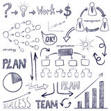 Ikonen llll Planen Sie, Teamarbeit, Diagramm, Glühlampe, Geldzeichen, Hand gezeichnete Pfeile, Organisationsentwurf Stockfoto