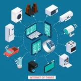 Ikonen-Zykluszusammensetzung Iot-Konzeptes isometrische Lizenzfreie Stockbilder